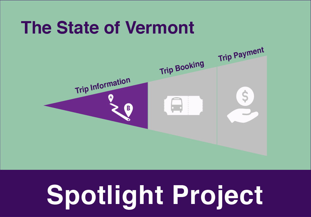 One-Call/One-Click State of Vermont Spotlight Project with trip information functions.
