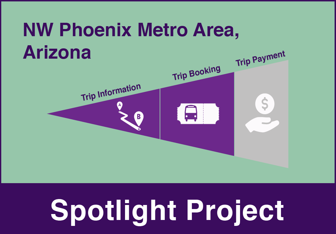 Northwest Phoenix One-Call/One-Click Spotlight Project with trip information and trip booking functions.